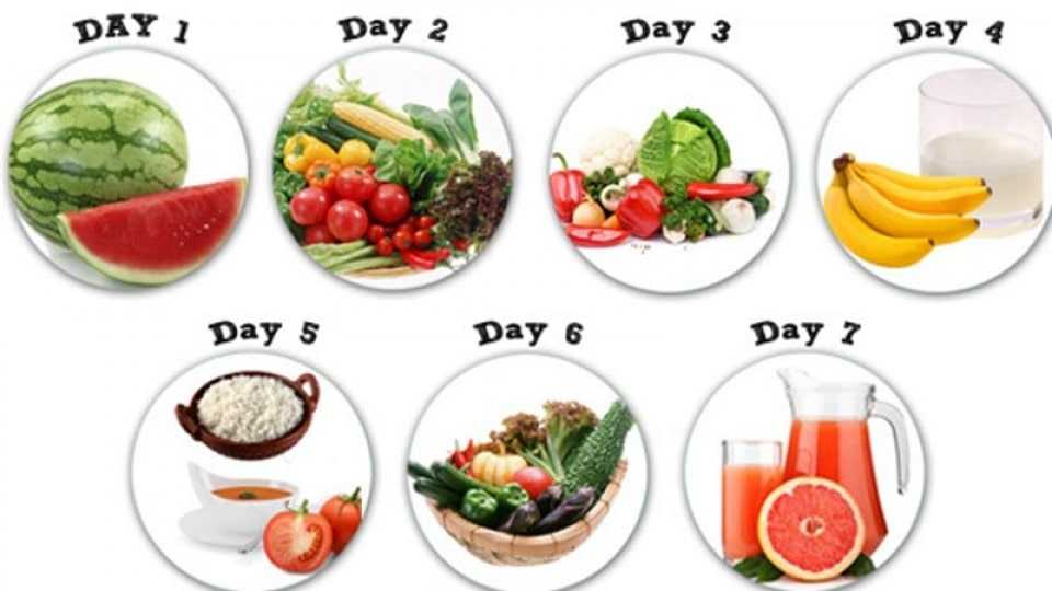 Lose Some Pounds of Weight Naturally